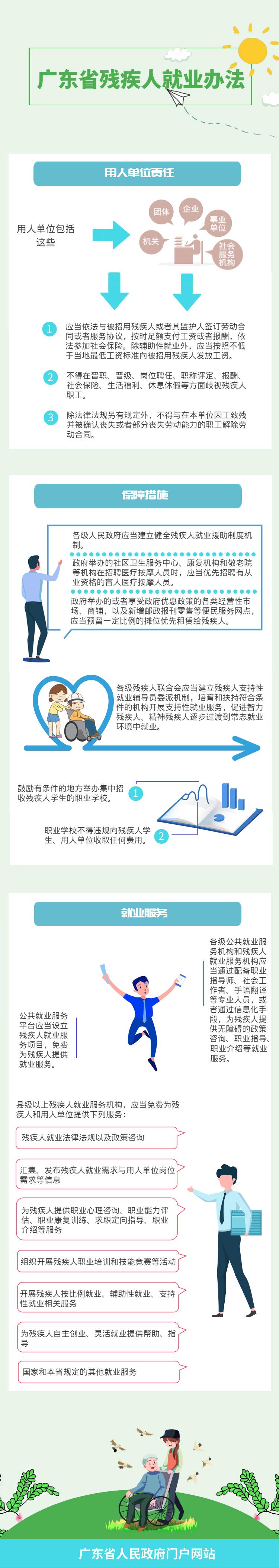 一图读懂广东省残疾人就业办法.jpg